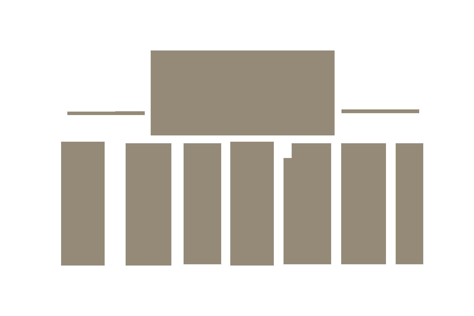 Das Cupcake